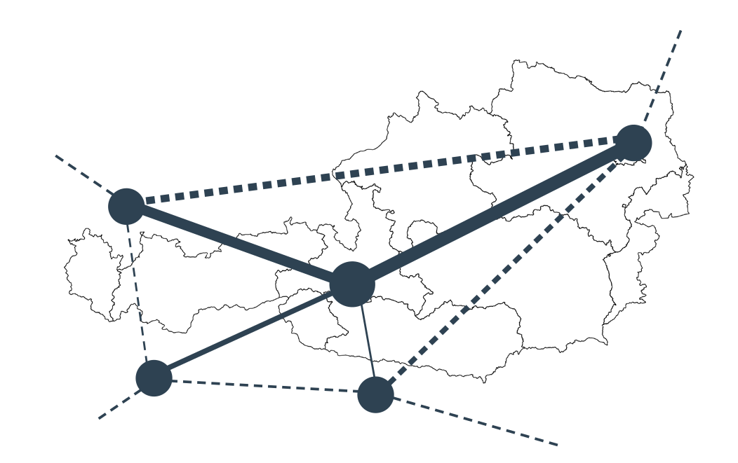 factagon Network Analysis