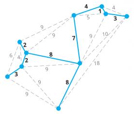 factagon Graph Algorithm
